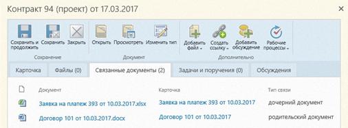 Система документооборота